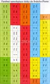 Samolepky: štítky do Svätého Písma - farebné